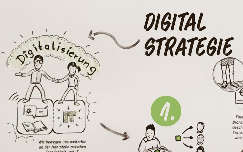 Sketch zur Illustration einer Digitalstrategie